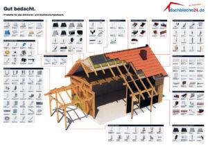 Produktpalette für das Zimmerei- und Dachdeckerhandwerk