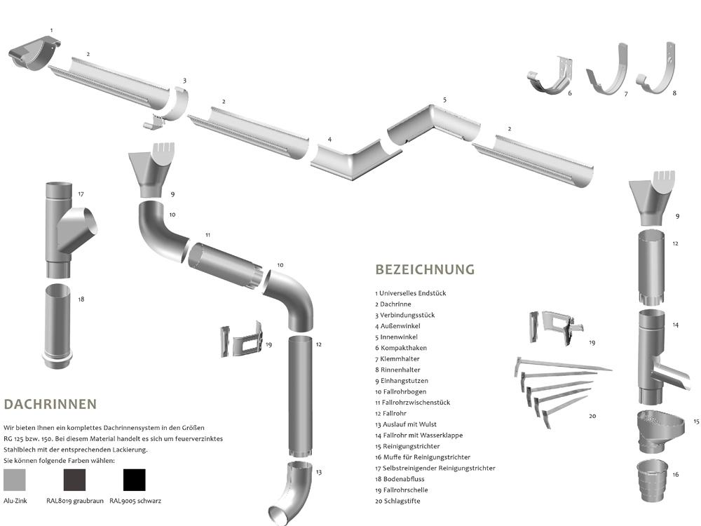 dachrinne fallrohrbogen haus deko ideen. Black Bedroom Furniture Sets. Home Design Ideas